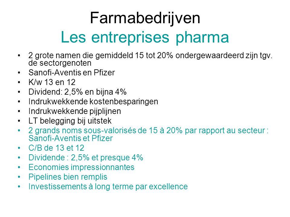 Farmabedrijven Les entreprises pharma 2 grote namen die gemiddeld 15 tot 20% ondergewaardeerd zijn tgv. de sectorgenoten Sanofi-Aventis en Pfizer K/w