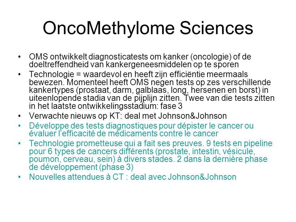 OncoMethylome Sciences OMS ontwikkelt diagnosticatests om kanker (oncologie) of de doeltreffendheid van kankergeneesmiddelen op te sporen Technologie