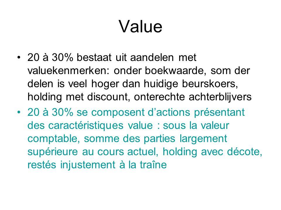 Value 20 à 30% bestaat uit aandelen met valuekenmerken: onder boekwaarde, som der delen is veel hoger dan huidige beurskoers, holding met discount, on