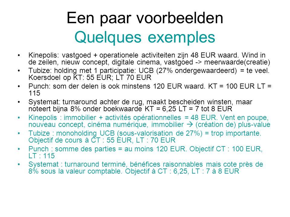 Een paar voorbeelden Quelques exemples Kinepolis: vastgoed + operationele activiteiten zijn 48 EUR waard. Wind in de zeilen, nieuw concept, digitale c