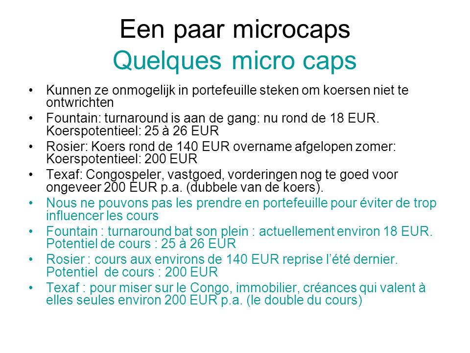 Een paar microcaps Quelques micro caps Kunnen ze onmogelijk in portefeuille steken om koersen niet te ontwrichten Fountain: turnaround is aan de gang: