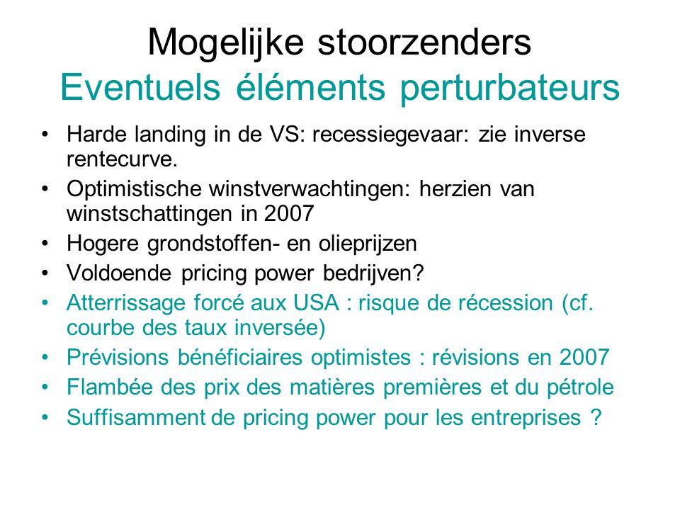 Farmabedrijven Les entreprises pharma 2 grote namen die gemiddeld 15 tot 20% ondergewaardeerd zijn tgv.