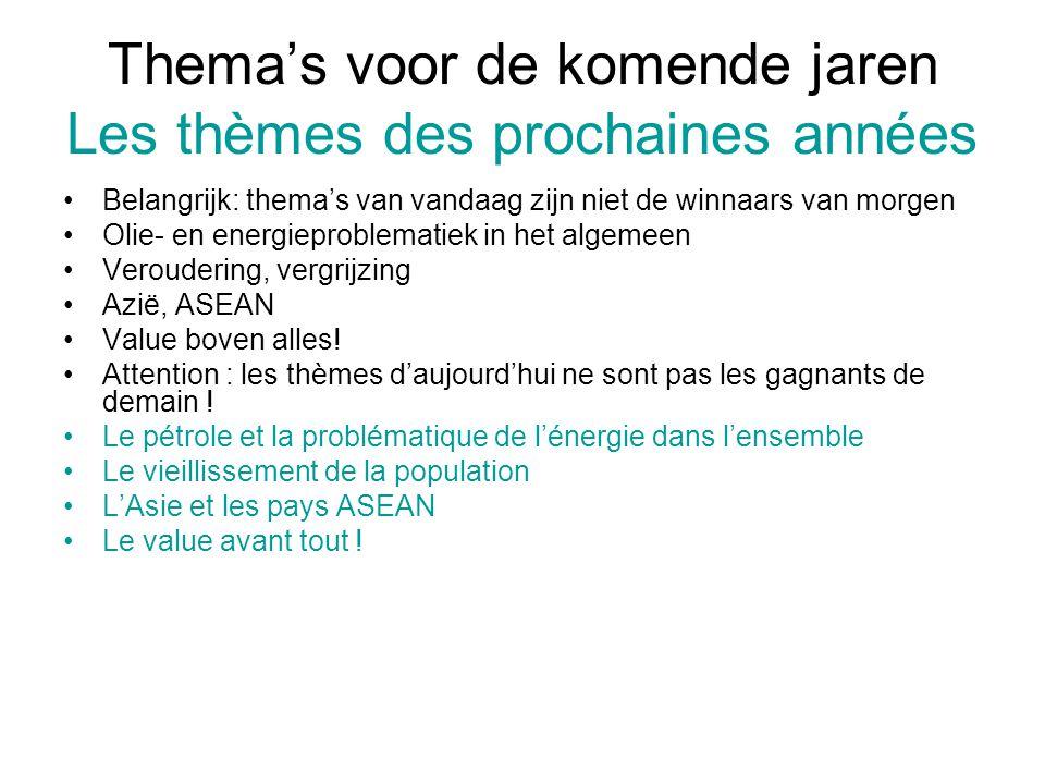 Thema's voor de komende jaren Les thèmes des prochaines années Belangrijk: thema's van vandaag zijn niet de winnaars van morgen Olie- en energieproble