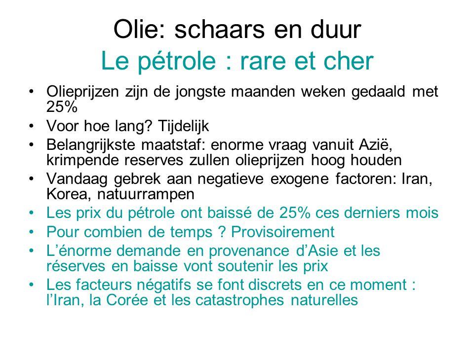 Olie: schaars en duur Le pétrole : rare et cher Olieprijzen zijn de jongste maanden weken gedaald met 25% Voor hoe lang? Tijdelijk Belangrijkste maats
