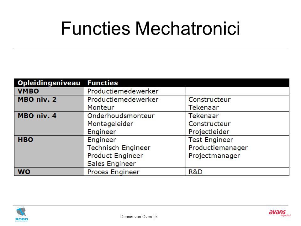 Functies Mechatronici Dennis van Overdijk