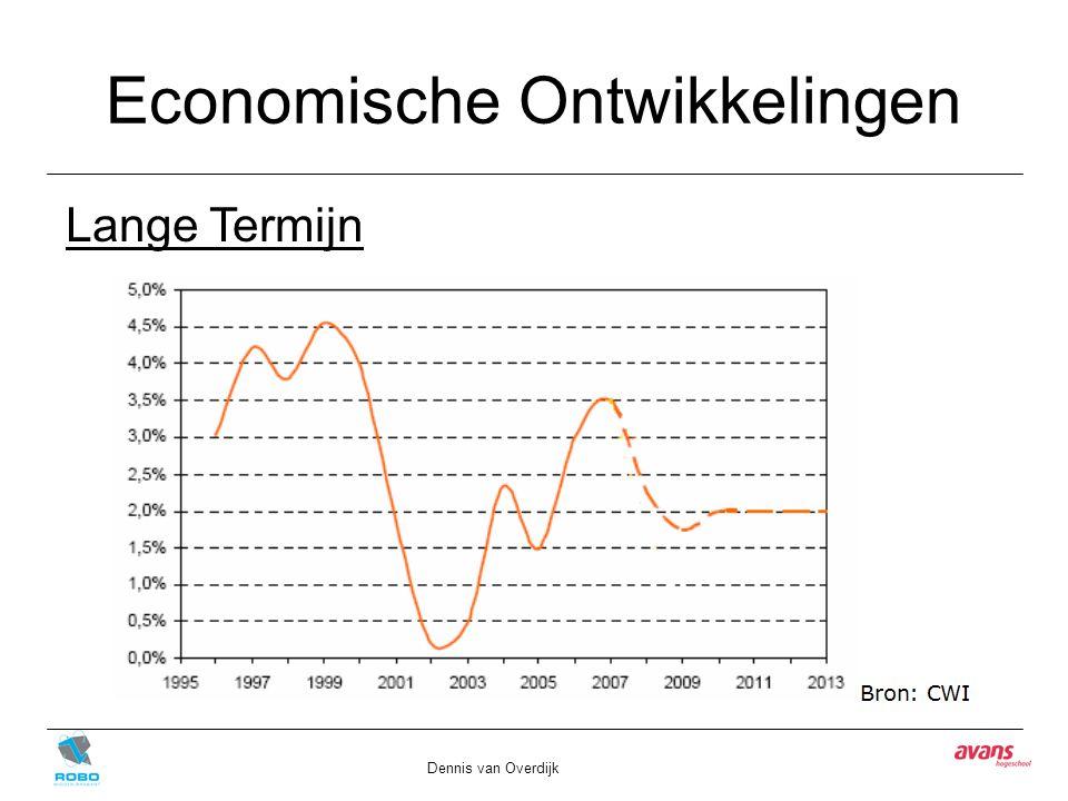 Economische Ontwikkelingen Dennis van Overdijk Lange Termijn
