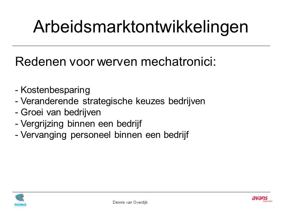 Arbeidsmarktontwikkelingen Dennis van Overdijk Redenen voor werven mechatronici: - Kostenbesparing - Veranderende strategische keuzes bedrijven - Groei van bedrijven - Vergrijzing binnen een bedrijf - Vervanging personeel binnen een bedrijf