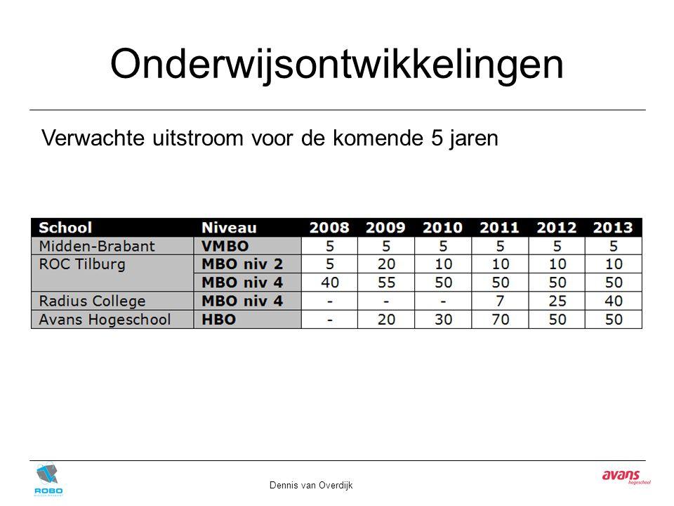Onderwijsontwikkelingen Dennis van Overdijk Verwachte uitstroom voor de komende 5 jaren
