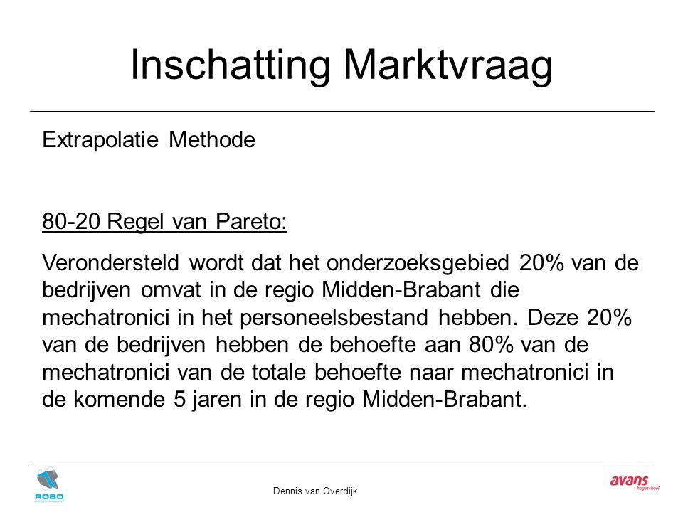 Inschatting Marktvraag Dennis van Overdijk Extrapolatie Methode 80-20 Regel van Pareto: Verondersteld wordt dat het onderzoeksgebied 20% van de bedrij