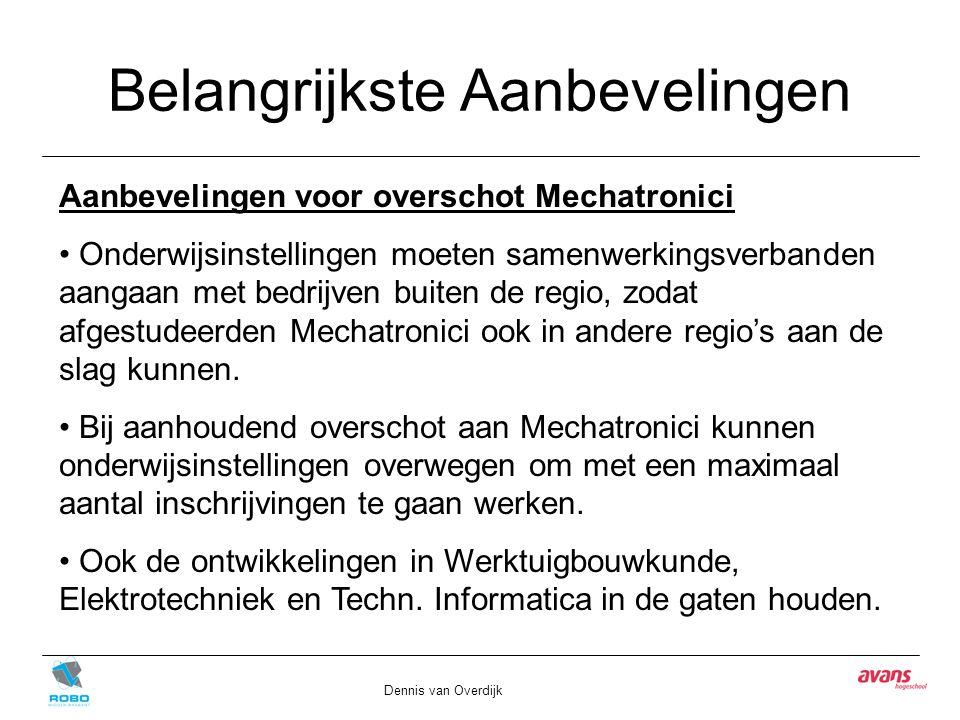 Belangrijkste Aanbevelingen Dennis van Overdijk Aanbevelingen voor overschot Mechatronici Onderwijsinstellingen moeten samenwerkingsverbanden aangaan met bedrijven buiten de regio, zodat afgestudeerden Mechatronici ook in andere regio's aan de slag kunnen.