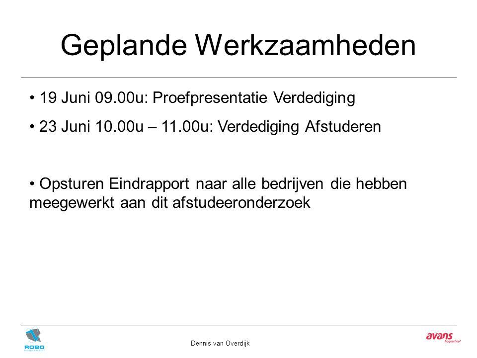 Geplande Werkzaamheden Dennis van Overdijk 19 Juni 09.00u: Proefpresentatie Verdediging 23 Juni 10.00u – 11.00u: Verdediging Afstuderen Opsturen Eindrapport naar alle bedrijven die hebben meegewerkt aan dit afstudeeronderzoek