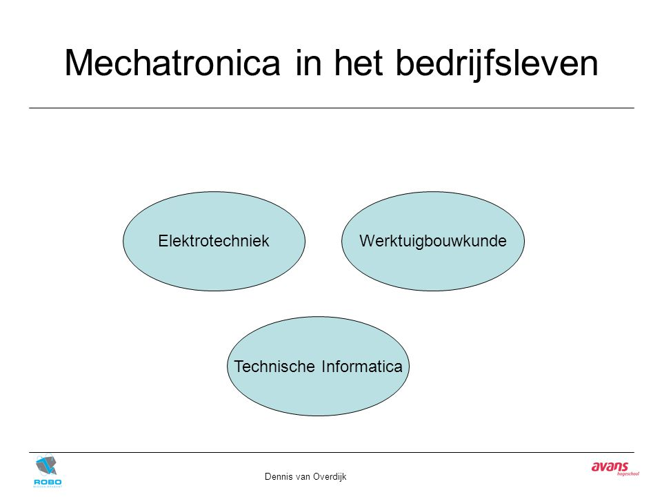 Mechatronica in het bedrijfsleven Dennis van Overdijk ElektrotechniekWerktuigbouwkunde Technische Informatica