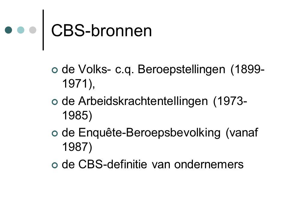 CBS-bronnen de Volks- c.q. Beroepstellingen (1899- 1971), de Arbeidskrachtentellingen (1973- 1985) de Enquête-Beroepsbevolking (vanaf 1987) de CBS-def