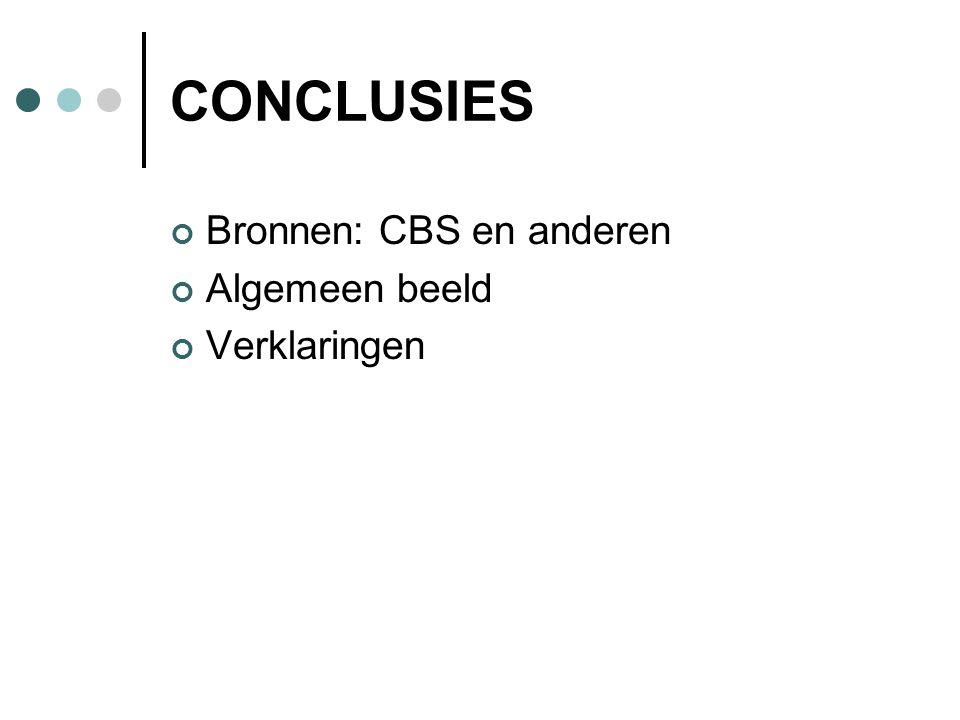 CONCLUSIES Bronnen: CBS en anderen Algemeen beeld Verklaringen
