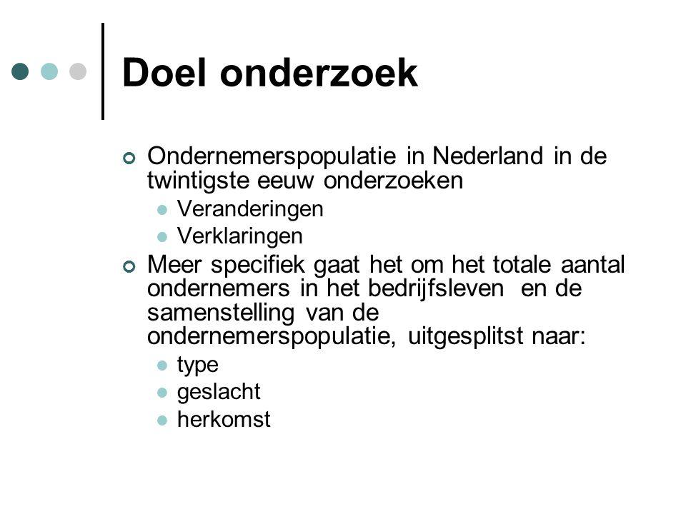 Doel onderzoek Ondernemerspopulatie in Nederland in de twintigste eeuw onderzoeken Veranderingen Verklaringen Meer specifiek gaat het om het totale aantal ondernemers in het bedrijfsleven en de samenstelling van de ondernemerspopulatie, uitgesplitst naar: type geslacht herkomst