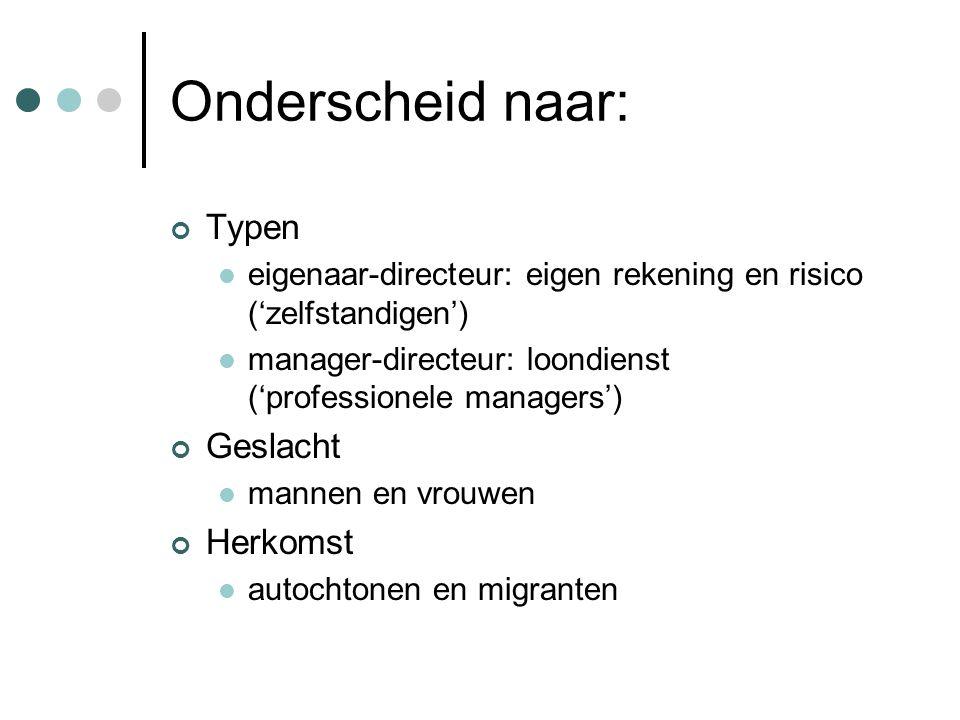 Onderscheid naar: Typen eigenaar-directeur: eigen rekening en risico ('zelfstandigen') manager-directeur: loondienst ('professionele managers') Geslac