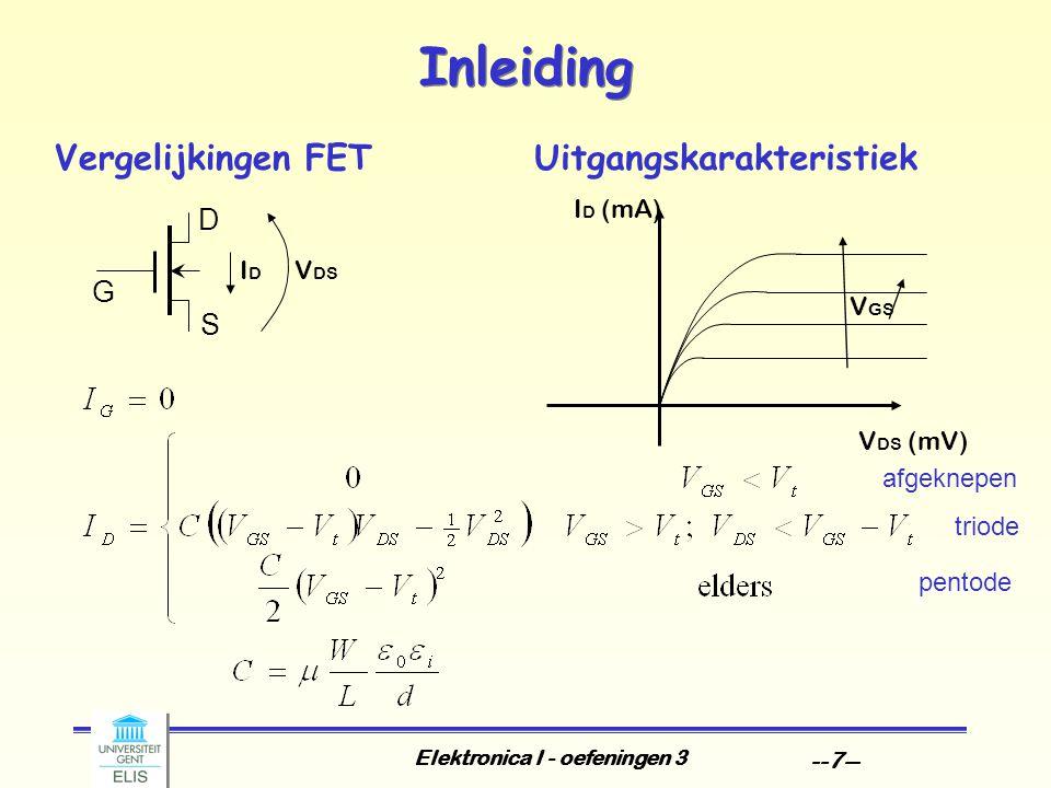 Elektronica I - oefeningen 3 --7-- Inleiding Vergelijkingen FET afgeknepen V DS IDID G D S triode pentode Uitgangskarakteristiek V DS (mV) I D (mA) V
