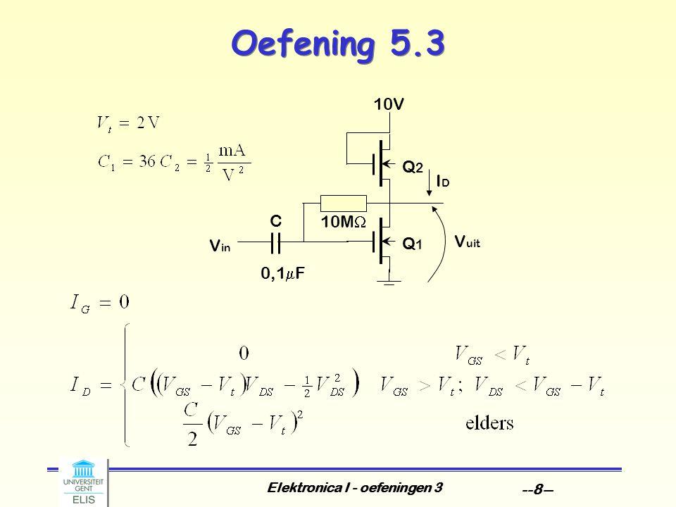 Elektronica I - oefeningen 3 --8-- Oefening 5.3 V uit IDID C 10V Q1Q1 Q2Q2 0,1  F V in 10M 