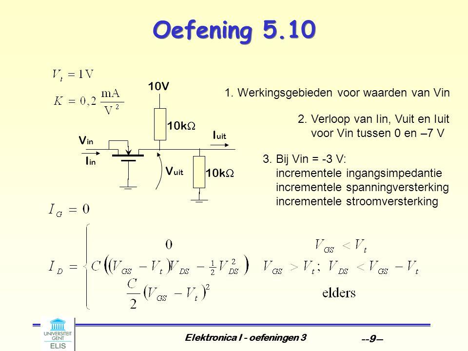 Elektronica I - oefeningen 3 --9-- Oefening 5.10 V uit I in 10V V in 10k  I uit 10k  1. Werkingsgebieden voor waarden van Vin 2. Verloop van Iin, Vu