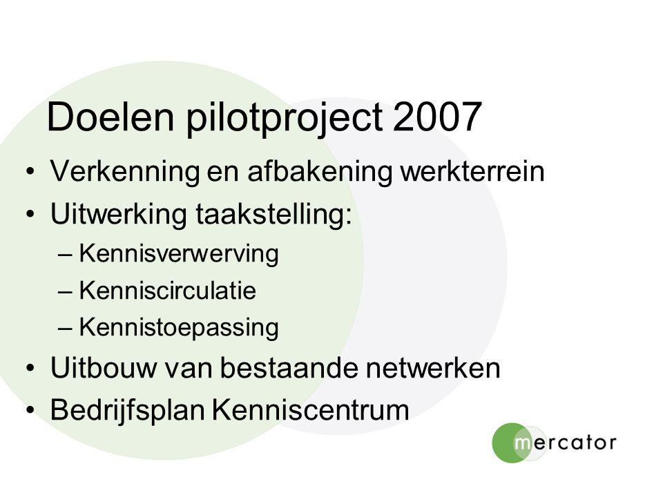 Doelen pilotproject 2007 Verkenning en afbakening werkterrein Uitwerking taakstelling: –Kennisverwerving –Kenniscirculatie –Kennistoepassing Uitbouw van bestaande netwerken Bedrijfsplan Kenniscentrum