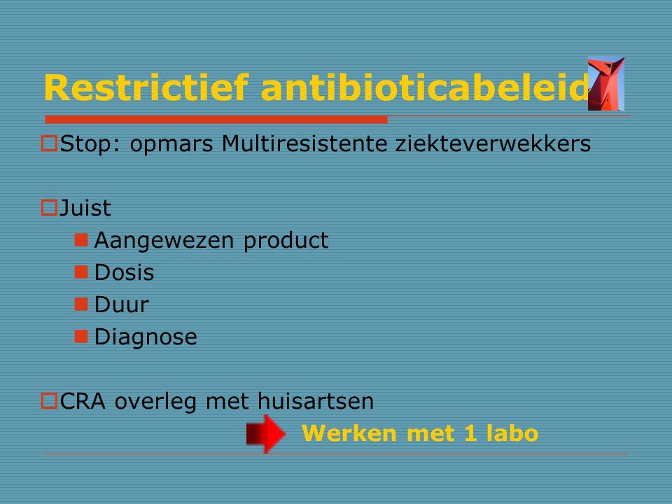 Restrictief antibioticabeleid  Stop: opmars Multiresistente ziekteverwekkers  Juist Aangewezen product Dosis Duur Diagnose  CRA overleg met huisart