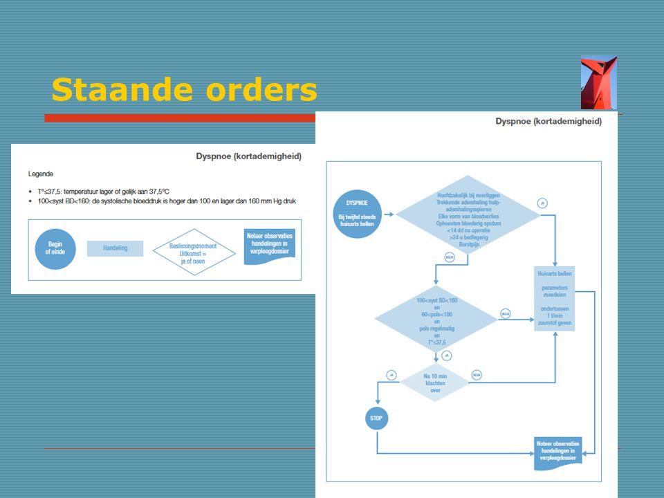 Staande orders