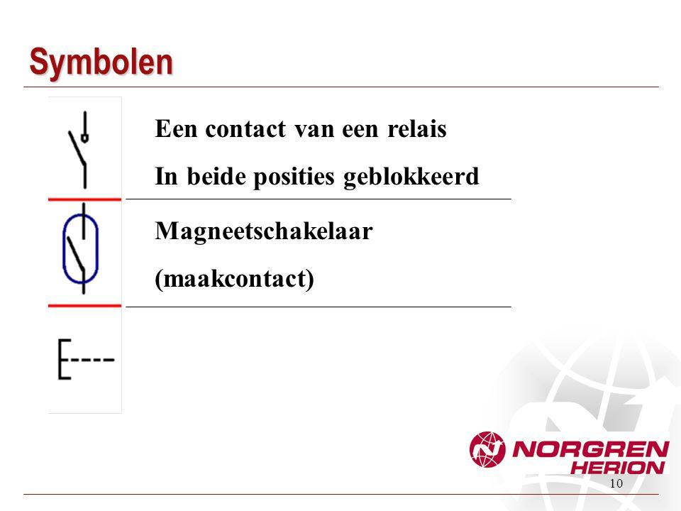 10 Een contact van een relais In beide posities geblokkeerd Magneetschakelaar (maakcontact) Symbolen