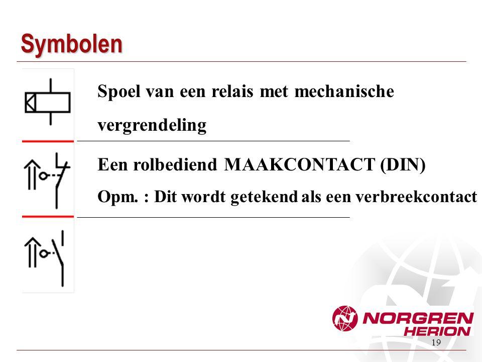 19 Spoel van een relais met mechanische vergrendeling Een rolbediend MAAKCONTACT (DIN) Opm. : Dit wordt getekend als een verbreekcontact Symbolen
