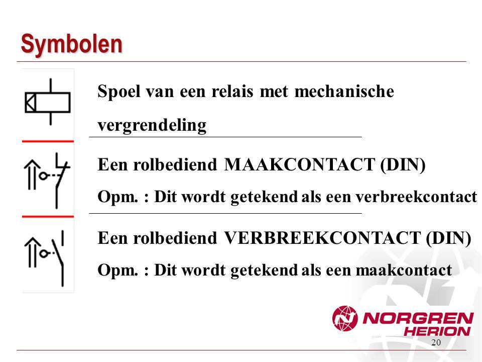 20 Een rolbediend VERBREEKCONTACT (DIN) Opm. : Dit wordt getekend als een maakcontact Symbolen Een rolbediend MAAKCONTACT (DIN) Opm. : Dit wordt getek