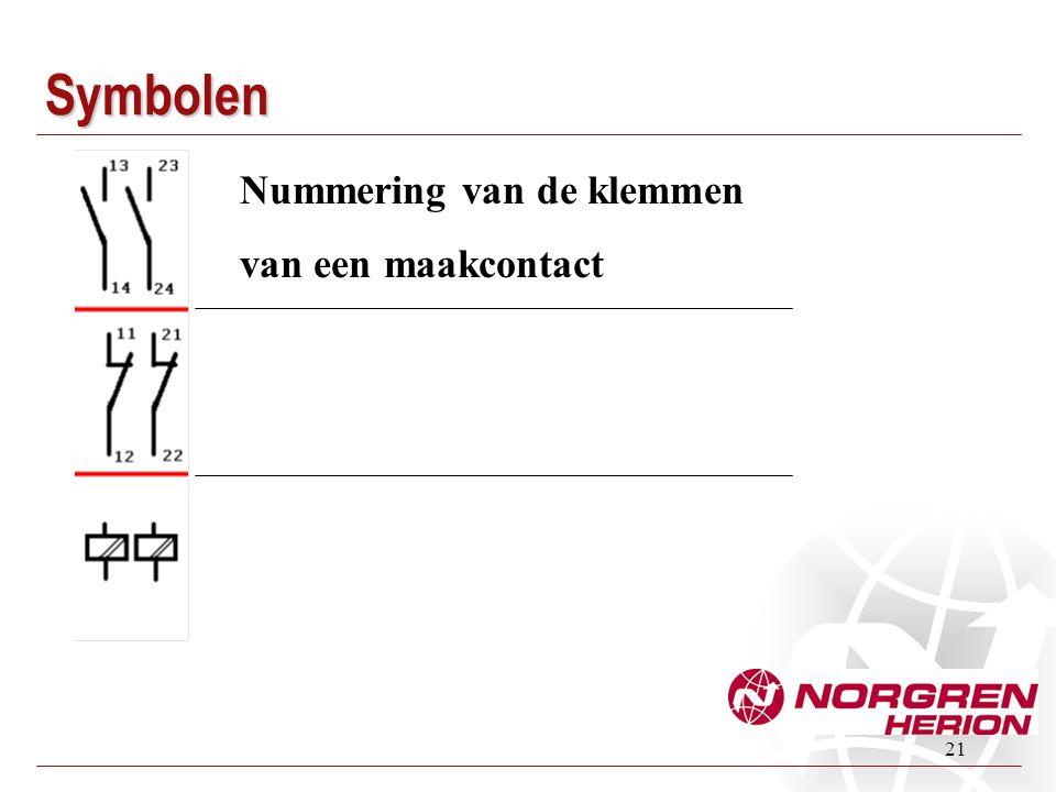 21 Nummering van de klemmen van een maakcontact Symbolen