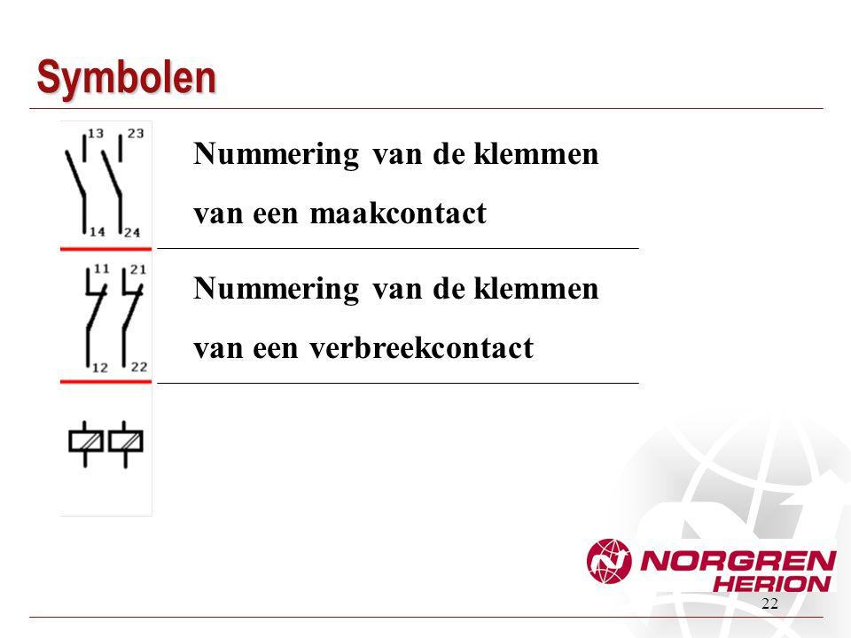 22 Nummering van de klemmen van een maakcontact Nummering van de klemmen van een verbreekcontact Symbolen