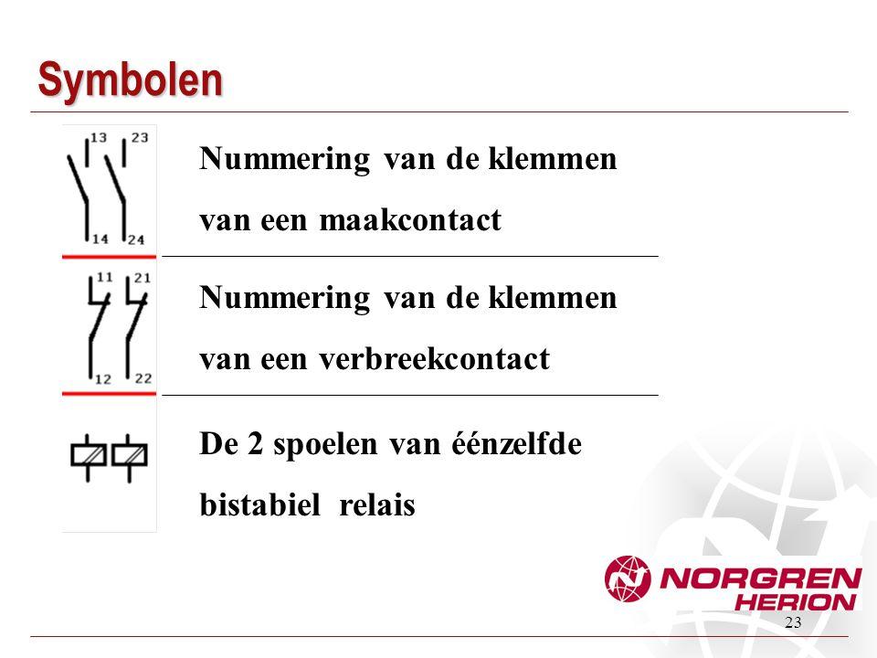 23 Nummering van de klemmen van een maakcontact Nummering van de klemmen van een verbreekcontact De 2 spoelen van éénzelfde bistabiel relais Symbolen