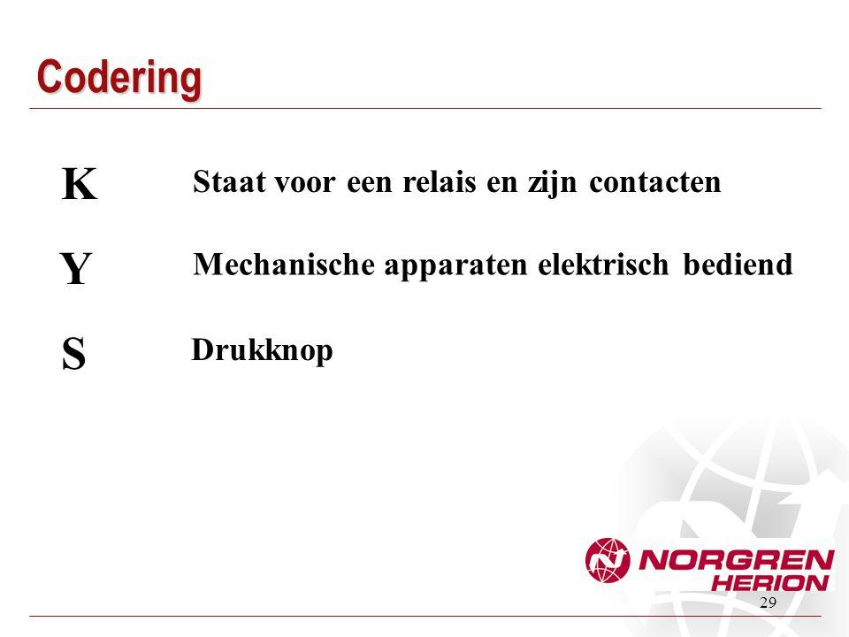 29 K Y S Staat voor een relais en zijn contacten Mechanische apparaten elektrisch bediend Drukknop Codering