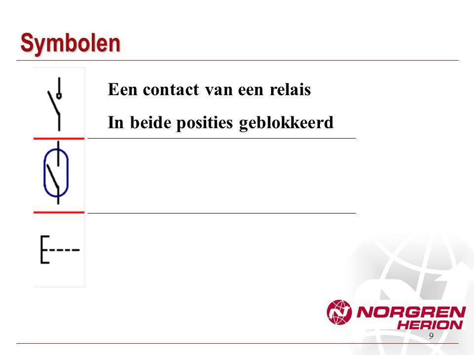9 Een contact van een relais In beide posities geblokkeerd Symbolen