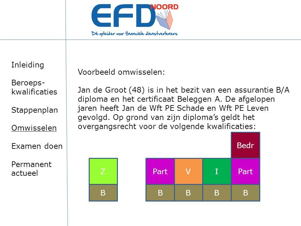 Voorbeeld omwisselen: Jan de Groot (48) is in het bezit van een assurantie B/A diploma en het certificaat Beleggen A. De afgelopen jaren heeft Jan de
