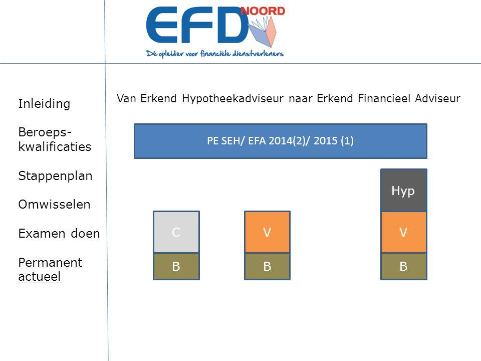 BB VV Hyp B C Van Erkend Hypotheekadviseur naar Erkend Financieel Adviseur PE SEH/ EFA 2014(2)/ 2015 (1) Inleiding Beroeps- kwalificaties Stappenplan
