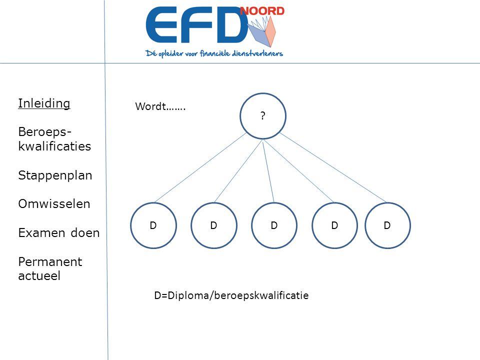 ? DDDDD D=Diploma/beroepskwalificatie Wordt……. Inleiding Beroeps- kwalificaties Stappenplan Omwisselen Examen doen Permanent actueel