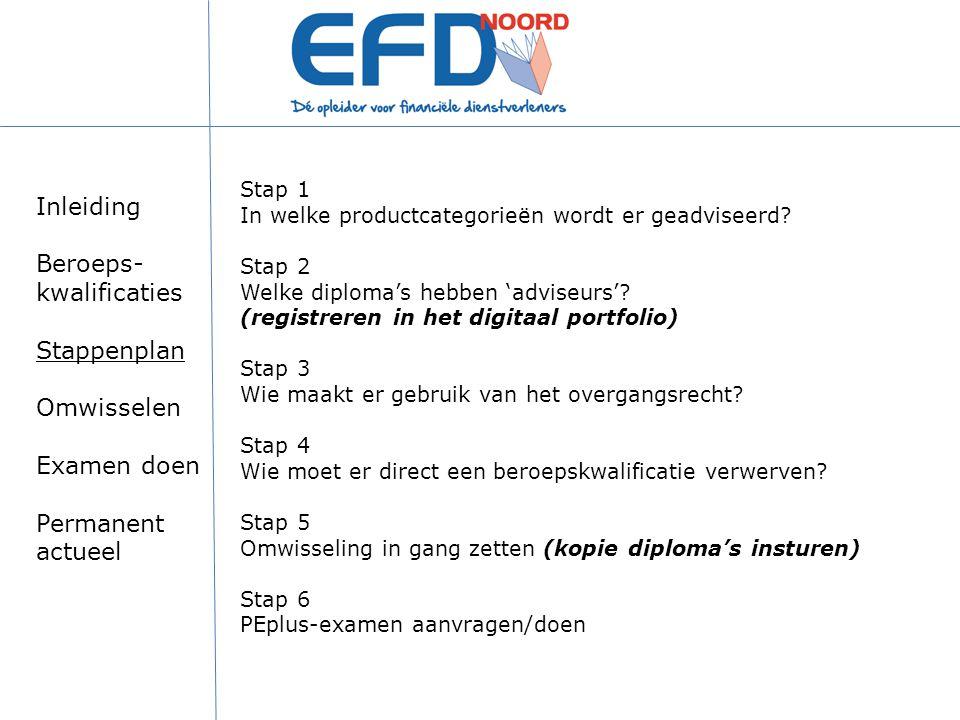 Stap 1 In welke productcategorieën wordt er geadviseerd? Stap 2 Welke diploma's hebben 'adviseurs'? (registreren in het digitaal portfolio) Stap 3 Wie