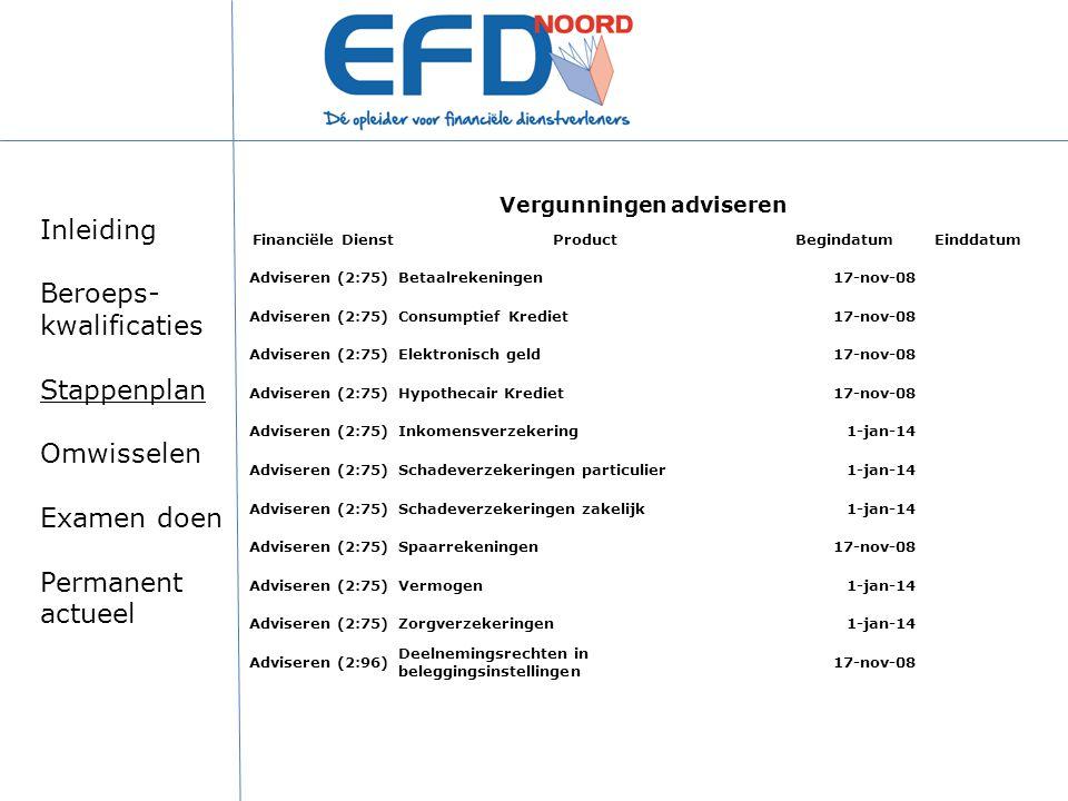 Vergunningen adviseren Financiële DienstProductBegindatumEinddatum Adviseren (2:75)Betaalrekeningen17-nov-08 Adviseren (2:75)Consumptief Krediet17-nov