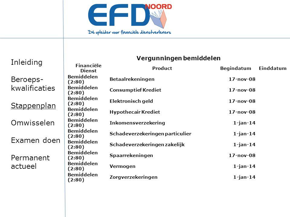 Vergunningen bemiddelen Financiële Dienst ProductBegindatumEinddatum Bemiddelen (2:80) Betaalrekeningen17-nov-08 Bemiddelen (2:80) Consumptief Krediet