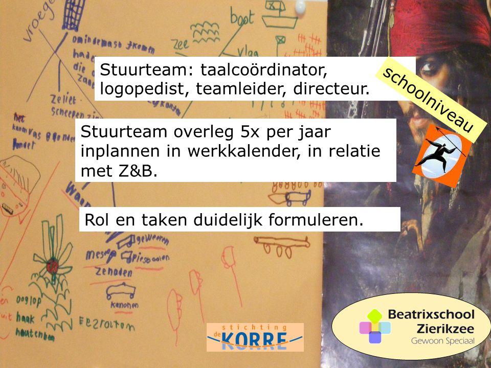 Stuurteam: taalcoördinator, logopedist, teamleider, directeur. Stuurteam overleg 5x per jaar inplannen in werkkalender, in relatie met Z&B. Rol en tak
