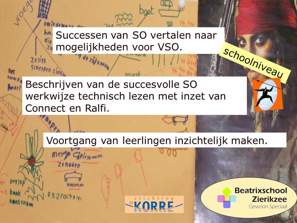 Successen van SO vertalen naar mogelijkheden voor VSO. Beschrijven van de succesvolle SO werkwijze technisch lezen met inzet van Connect en Ralfi. Voo