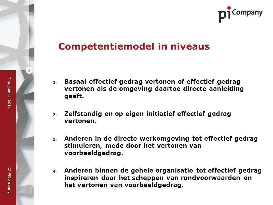 © PiCompany 7 augustus 2014 3 Competentiemodel in niveaus 1. Basaal effectief gedrag vertonen of effectief gedrag vertonen als de omgeving daartoe dir