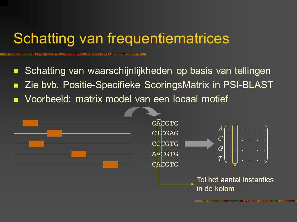 Schatting van frequentiematrices Schatting van waarschijnlijkheden op basis van tellingen Zie bvb.