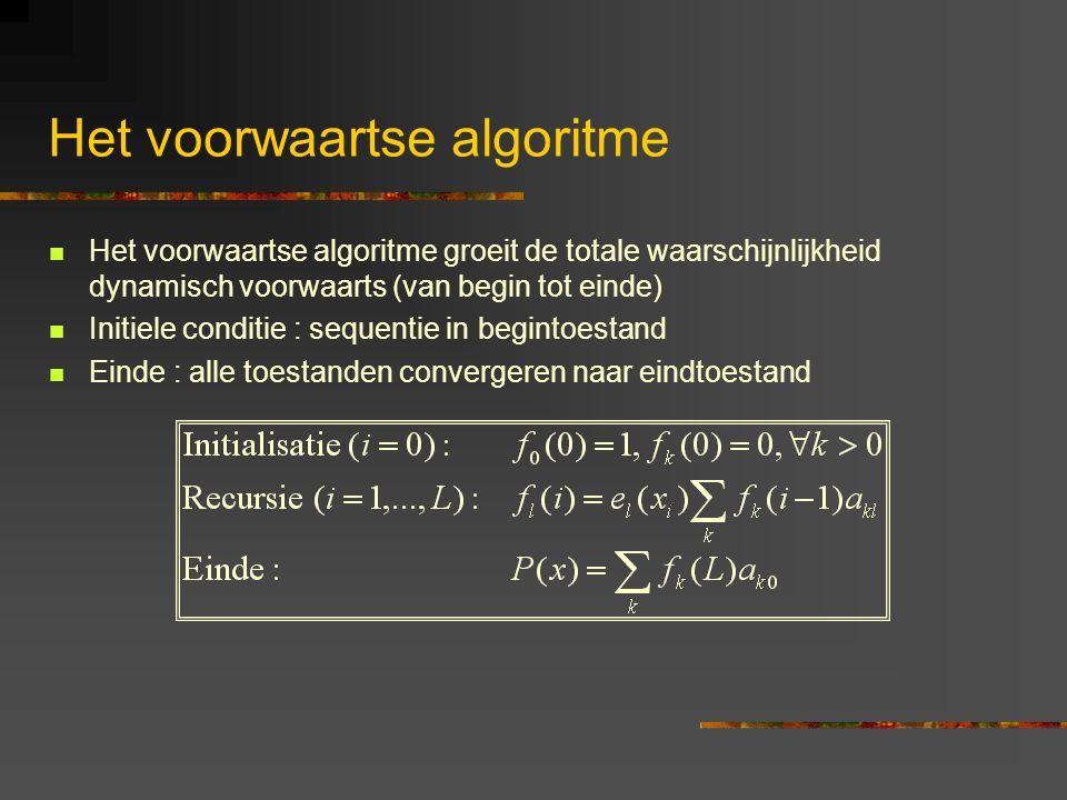 Het voorwaartse algoritme Het voorwaartse algoritme groeit de totale waarschijnlijkheid dynamisch voorwaarts (van begin tot einde) Initiele conditie : sequentie in begintoestand Einde : alle toestanden convergeren naar eindtoestand