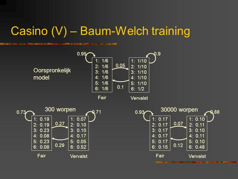 Casino (V) – Baum-Welch training 1: 0.19 2: 0.19 3: 0.23 4: 0.08 5: 0.23 6: 0.08 1: 0.07 2: 0.10 3: 0.10 4: 0.17 5: 0.05 6: 0.52 0.27 0.29 0.71 0.73 Fair Vervalst 1: 0.17 2: 0.17 3: 0.17 4: 0.17 5: 0.17 6: 0.15 1: 0.10 2: 0.11 3: 0.10 4: 0.11 5: 0.10 6: 0.48 0.07 0.12 0.88 0.93 Fair Vervalst 1: 1/6 2: 1/6 3: 1/6 4: 1/6 5: 1/6 6: 1/6 1: 1/10 2: 1/10 3: 1/10 4: 1/10 5: 1/10 6: 1/2 0.05 0.1 0.9 0.95 Fair Vervalst Oorspronkelijk model 300 worpen 30000 worpen