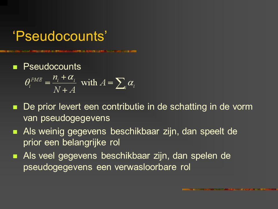 'Pseudocounts' Pseudocounts De prior levert een contributie in de schatting in de vorm van pseudogegevens Als weinig gegevens beschikbaar zijn, dan speelt de prior een belangrijke rol Als veel gegevens beschikbaar zijn, dan spelen de pseudogegevens een verwasloorbare rol