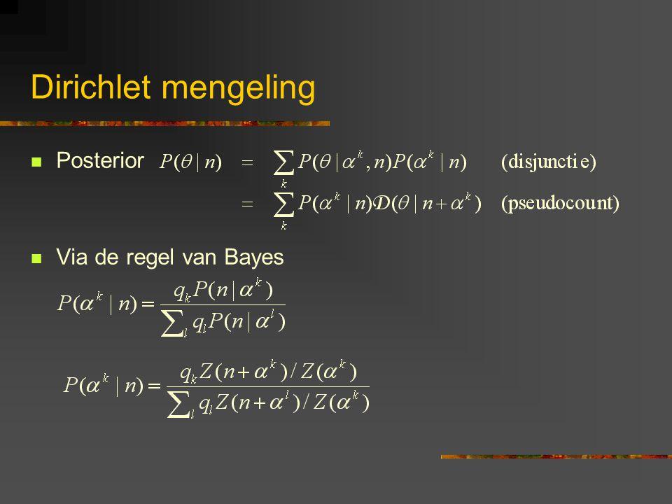 Verborgen Markov model A.8 C 0 G 0 T.2 A 0 C.8 G.2 T 0 A.8 C.2 G 0 T 0 A 1 C 0 G 0 T 0 A 0 C 0 G.2 T.8 A 0 C.8 G.2 T 0 A.2 C.4 G.2 T.2 1.0.6.4.6.4 1.0 Sequentiescore Transitiewaarschijnlijkheden Emissiewaarschijnlijkheden