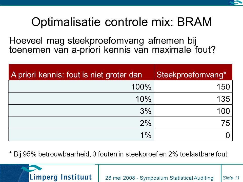28 mei 2008 - Symposium Statistical Auditing Slide 11 Optimalisatie controle mix: BRAM Hoeveel mag steekproefomvang afnemen bij toenemen van a-priori kennis van maximale fout.