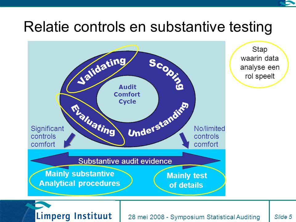 28 mei 2008 - Symposium Statistical Auditing Slide 5 Relatie controls en substantive testing … Audit Comfort Cycle Substantive audit evidence Mainly s